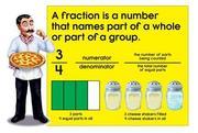 Fraction Pizzas Bulletin Board Set PDF