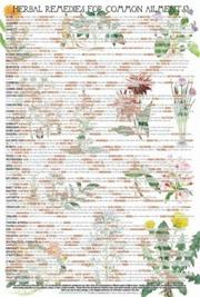 Herbal Remedies For Common Ailments Wall Chart