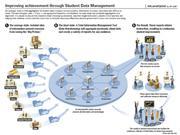 Student attendance recording system. -- PDF