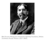 Photo of Thorstein Veblen