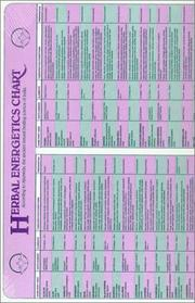 Cover of: Herbal Energetics Chart 9 x 12 | David Frawley