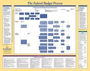 Congressional Operations Poster by TheCapitol. Net, Bill, Jr. Heniff