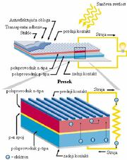 Solar Cell Array Design Handbook