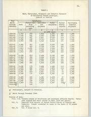 Cover of: Statistical analysis of the annual average f.o.b. prices of canned asparagus, 1925-26 to 1948-49