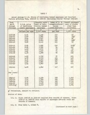Cover of: Statistical analysis of the annual average f.o.b. prices of California canned asparagus, 1925-26 to 1950-51