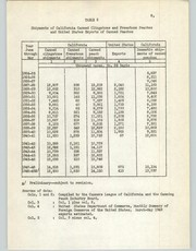 Cover of: Statistical analysis of the annual average f.o.b. prices of canned clingstone peaches, 1924-25 to 1948-49