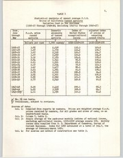 Cover of: Statistical analysis of the annual average f.o.b. prices of canned apricots, 1926-27 to 1949-50