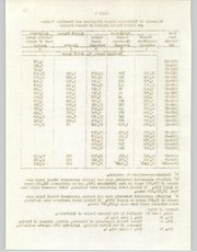 Cover of: Statistical analysis of the annual average f.o.b. prices of canned clingstone peaches, 1924-25 to 1949-50