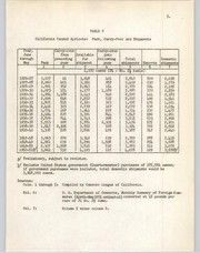 Cover of: Statistical analysis of the annual average f.o.b. prices of canned apricots, 1926-27 to 1950-51