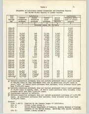 Cover of: Statistical analysis of the annual average f.o.b. prices of canned clingstone peaches, 1924-25 to 1950-51