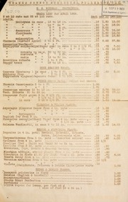Cover of: Trade list for April 1906 | Orange County Nurseries