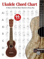 Cover of: Alfreds Ukulele Chord Chart A Chart Of All The Basic Chords In Every Key