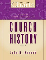 Cover of: Charts of Modern and Postmodern Church History