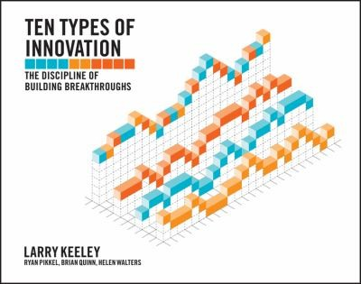 Image 0 of Ten Types of Innovation: The Discipline of Building Breakthroughs