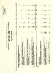 Cover of: Budget reconciliation-revenue proposals as approved by the Senate Committee on Finance on October 13, 1990