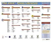 Cover of: The Java(TM) Class Libraries Poster (Enterprise Edition, v1.2)